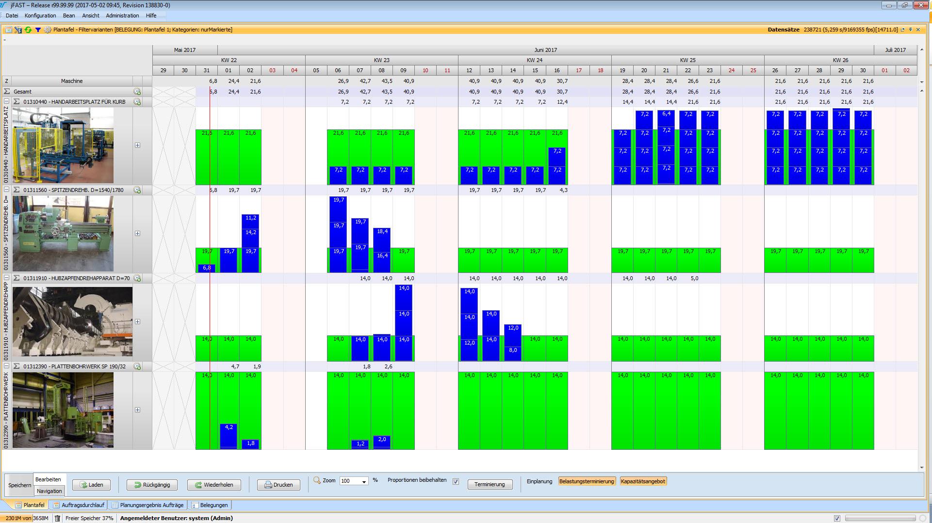Ausgangssituation mit tagesbezogenem Kapazitätsangebot (grün) und Kapazitätsbedarf (blau)